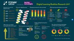 تکنولوژی های یادگیری