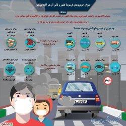 میزان خودروهای فرسوده کشور و تاثیر آن در آلودگی هوا