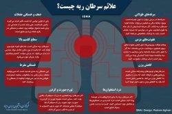 اینفوگرافی / علائم سرطان ریه چیست؟