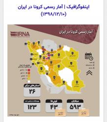 *اینفوگرافیک آمار رسمی کرونا در ایران , , **