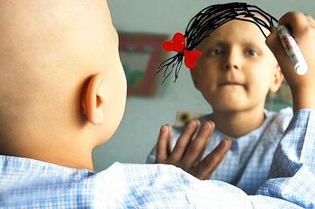 دومین کنگره بین المللی کنترل سرطان