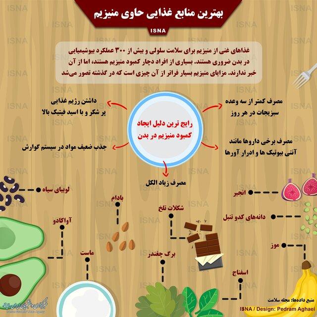 بهترین منابع غذایی حاوی منیزیم