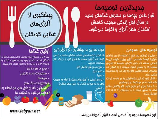 پیشگیری از آلرژی های غذایی در کودکان