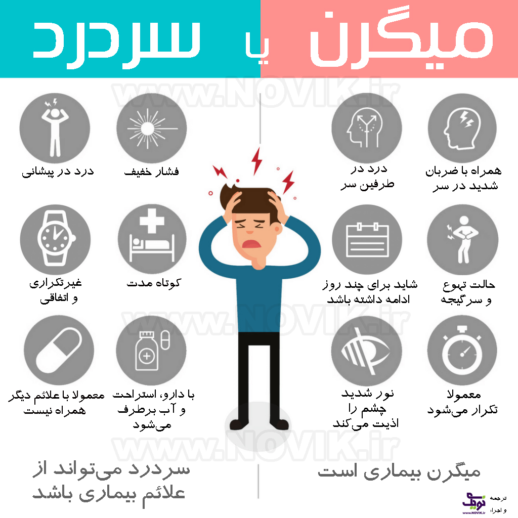 میگرن یا سردرد؟