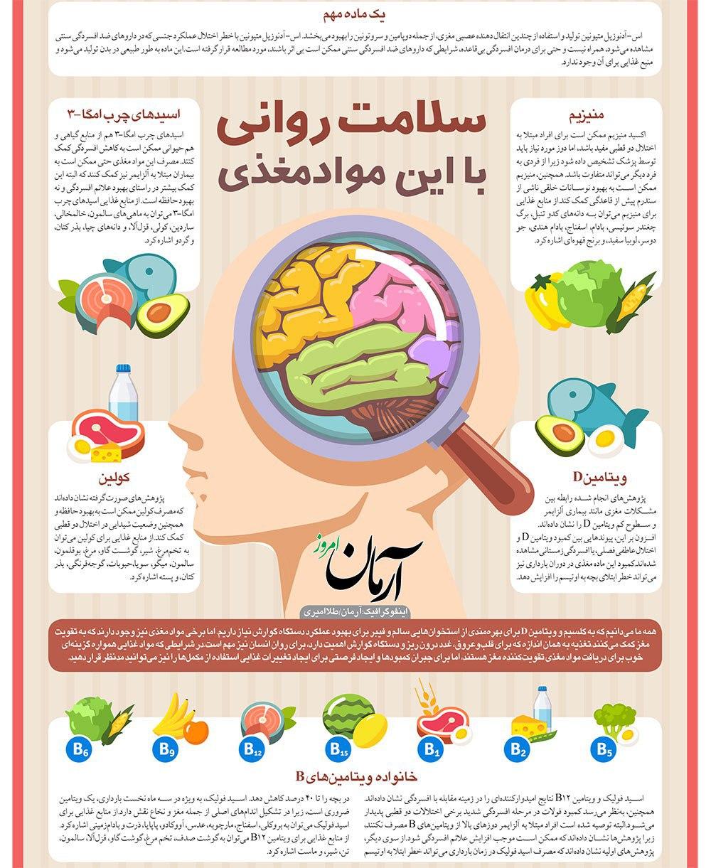 سلامت روانی با این موادمغذی