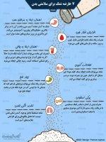 ۷ عارضه نمک برای سلامتی بدن