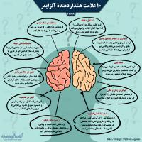 ۱۰ علامت هشداردهندۀ آلزایمر