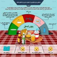 راههایی برای جلوگیری از اشتیاق به خوردن غذاهای ناسالم