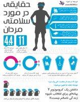 حقایقی در مورد سلامتی مردان