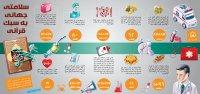 سلامتی جهانی به سبک قرآنی