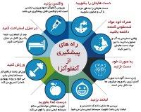 8 راه مهم پیشگیری از آنفلوآنزا